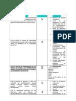 Procesos de evaluacion