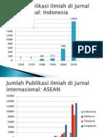 Arief Presentation