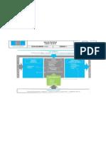 Mapa de Proceso Ad-dg-07