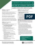 Federal Aid at a Glance 2012-2013