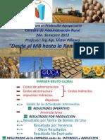 09 - Desde El MB Global a La Rentabilidad de La Empresa Oct 2012