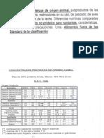 Tema 6 Concentrados Proteicos de Orig Animal