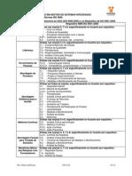 Relação entre os Fundamentos do Sistema de Gestão da Qualidade NBR ISO 9000:2005 e os Requisitos da NBR ISO 9001:2008