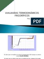 CLASE4  DIAGRAMAS TERMODINÁMICOS