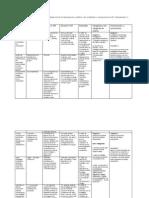 Anexo 4.Tabla de triple entrada. Tabulación de la información, análisis, de resultados e interpretación del  Instrumento 1- Entrevista inicial a docentes.