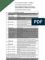 Lista Standarde CONSTRUCTII