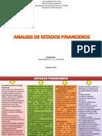 Mapa Conceptual Analisis Edo Finac
