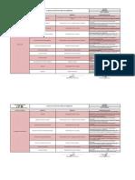 Planilha Aspecto Impacto, Requisitos Legais e Planos de Metas e Ações (2)