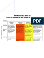 keara summative assessment rubric