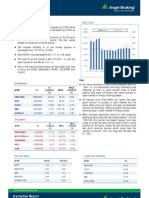 Derivatives Report 12 Nov 2012