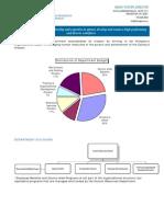 C_Human Resources Department Summary .pdf