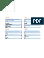 Top 10 Développements et formations professionnels 2012 GE-Uni