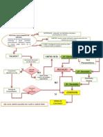 Map Selección y Reclutamiento de Personal.