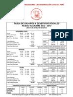 2012_2013_TABLASALARIAL_FTCCP 1