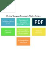 European Presence in Muslim Regions