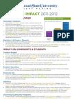 2012 Economic Indicators Flyer
