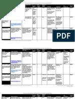 Appendix A - Archetype Matrix v1.4.pdf