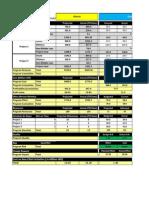 9.Maveric PM Dashboard Template v 0.4