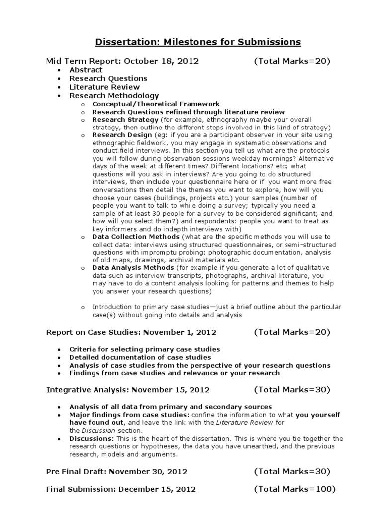 Dissertation research questionnaire