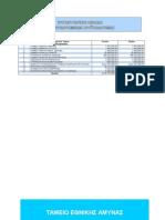 Κρατικός Προϋπολογισμός 2013 - 6