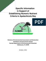 Apalachicola Bay 101512
