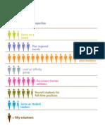 Lehigh University Alumni Association Volunteer Impact for fiscal year 2011-2012