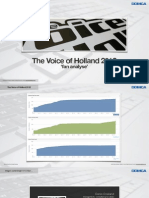 The Voice of Holland Fan Analysis by DDMCA