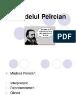 MODELUL PEIRCIAN