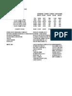 2008 Oneida County, NY Precinct-Level Election Results