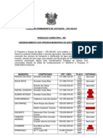 RELAÇÃO DOS CREDENCIADOS NA OPERAÇÃO CARRO PIPA