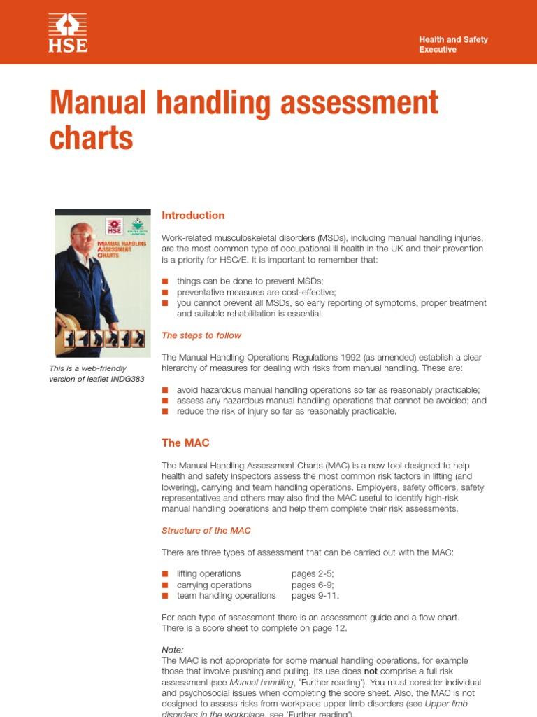 Manual handling assessment charts occupational safety and health manual handling assessment charts occupational safety and health elevator maxwellsz