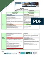 Programa Final Português- Pólo Nacional SLACTIONS2012