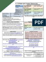 Resources Doc IB