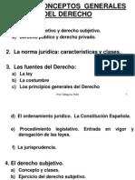 Tema 1 Conceptos Generales Del Derecho (2012-2013) (1)