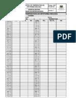 HSP-FO-260-023 Control de Temperatura en Hipotermia Inducida