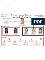 Lorenzana Business Network