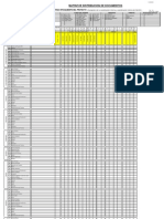 Matriz de Distribución de Documentos
