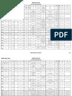 US Army-VIP List 2011