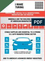 Minerals Make Manufacturing