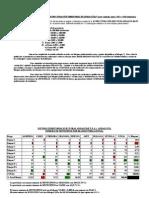 bipartidismo político PP-PSOE y su estructuración territorial andaluza(7ª parte-ciudades entre 2.001 y 5.000 habitantes)