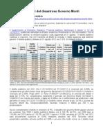 I numeri del disastroso Governo Monti (15/10/2012)