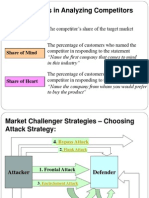 Market Challenger Strategies