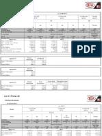 Tabelas-Finais1