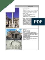 Vis 120c Study Guide