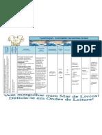 Planificação de Atividade da BE (FRAGOSELA) - Dia Nacional do Mar