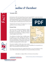 Mali - Timeline and Factsheet