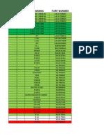 Stock Detail 3 November