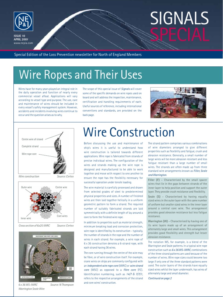 Inspection of Wires | Rope | Wire