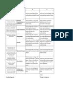 information report marking rubric