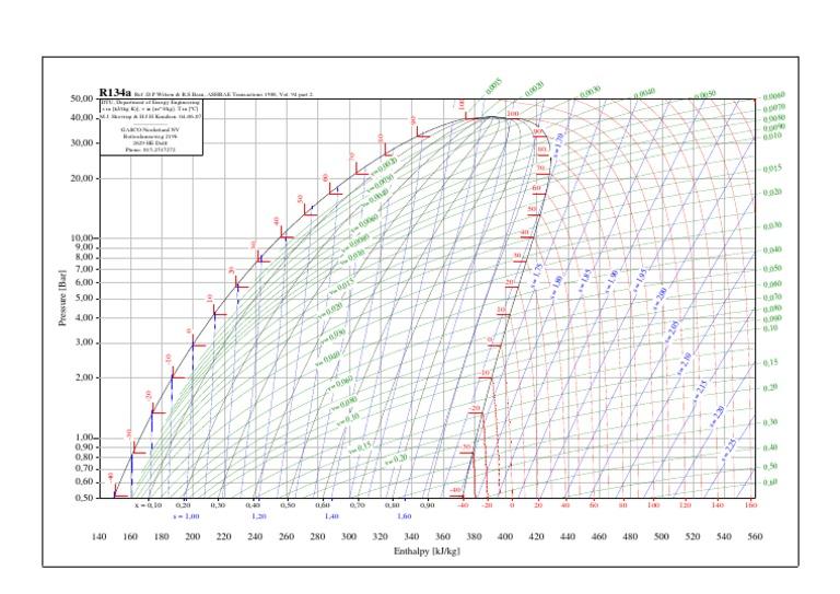 seymour duncan p rail wiring diagrams log(p)-h diagram r134a